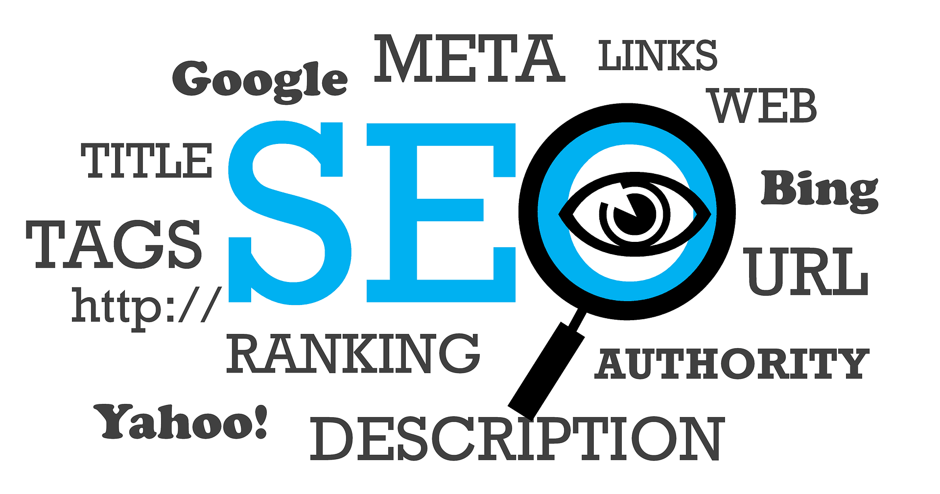 The details that make-up SEO such as links, meta data, title tags, etc.
